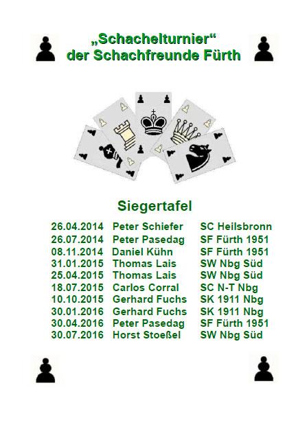 siegertafel10